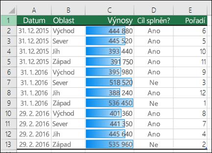 Datové pruhy podmíněného formátování použité na oblast