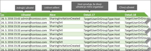 Sdílení událostí v Office 365 protokolu auditování