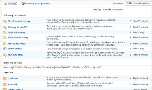 Stránka Veškerý obsah webu SharePointu 2010