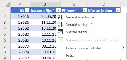 Tabulka se 4 sloupci: ID, Datum přijetí, Příjmení a Jméno. Pro sloupec Datum přijetí je otevřené menu Automatický filtr