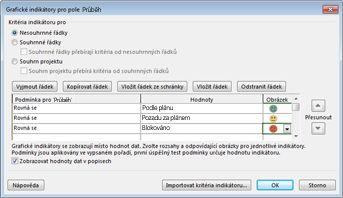 Dialogové okno Grafické indikátory