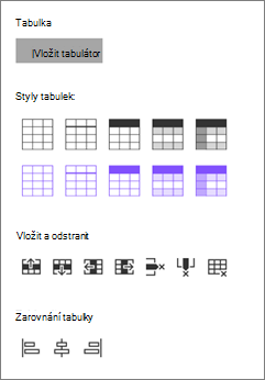 Vložení tabulky možnosti