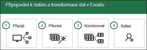 Power Query takto: 1) připojení, (2) transformace, 3) sloučit, 4) sdílet