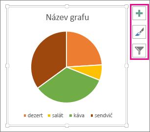 Výsečový graf s tlačítky Prvky grafu, Styly grafu a Filtry grafu