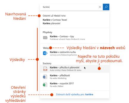 Snímek obrazovky vyhledávacího pole
