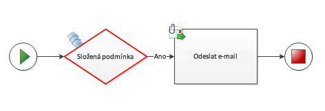 Do diagramu pracovního postupu nejde ručně přidat složenou podmínku.