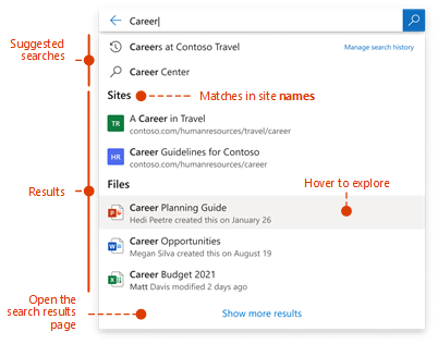 Snímek obrazovky s vyhledávacím polem og s dotazem a navrhovanými výsledky