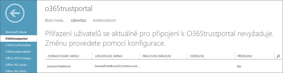 Zobrazuje Azure AD se seznamem uživatelů portálu Service Trust.