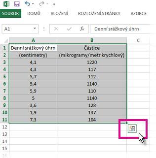Vybraná data s viditelným tlačítkem Rychlá analýza