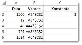 Čísla ve sloupci A, vzorec ve sloupci B se symboly $ a číslo 3 ve sloupci C