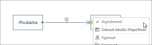 Zpráva obrazce, kliknutí pravým tlačítkem myši, asynchronní příkazem