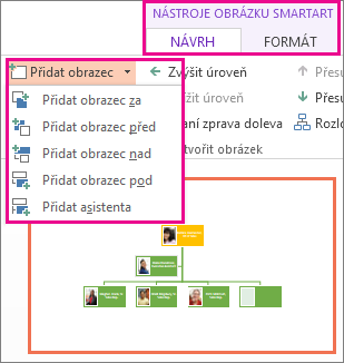 Přidání možností Obrazce na kartě Návrh včásti Nástroje obrázku SmartArt