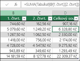 Příklad vzorce, který má autofilled k vytvoření počítaného sloupce v tabulce