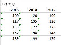 Výsledná tabulka hodnot