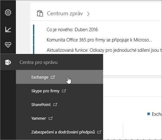 Snímek obrazovky Centra pro správu Office 365 s vybraným Exchangem