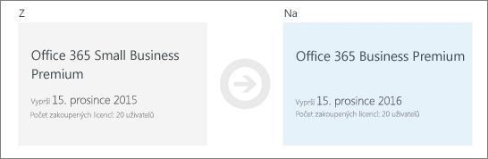 Snímek obrazovky s částí stránky Uplatnit nový kód Product Key
