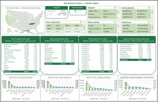 Příklad řídicího panelu aplikace Excel pomocí průřezů a Timline
