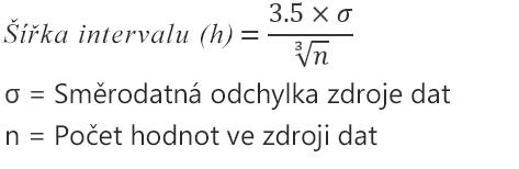 Možnost vzorce pro automatický výpočet