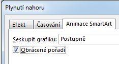 Část karty Animace SmartArt se zobrazeným zaškrtávacím políčkem Obrácené pořadí