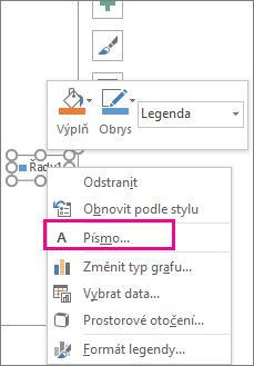 Příkaz písmo v místní nabídce sloužící ke změně písma legendy grafu