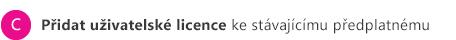 C) Uplatnění kódu Product Key pro přidání uživatelských licencí k existujícímu předplatnému