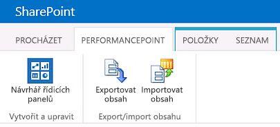 Pás karet stránky Obsah PerformancePoint serveru na webu centra BI