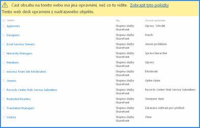 Snímek obrazovky se stránkou Oprávnění webu na SharePointu Online. Panel zpráv nahoře je zvýrazněný a ukazuje, že některé skupiny nedědí oprávnění od nadřazeného webu.