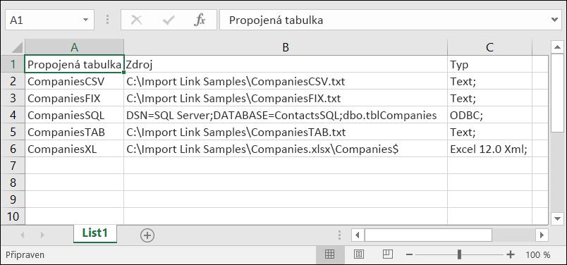 Sešit Excelu znázorňující informace z odkazované tabulky z Accessu