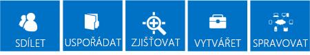 Řada modrých dlaždic ohraničující základní funkce Sharepointu 2013, kterými jsou Sdílet, Uspořádat, Zjišťování, Vytvořit a Spravovat