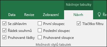 Obrázek možnosti Nástroje tabulky na pásu karet při výběru buňky tabulky