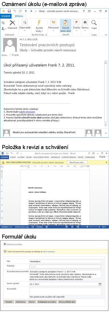 Oznámení, kontrolovaná položka a formulář úkolu