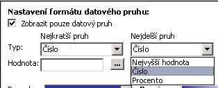nastavení formátování pro datové pruhy