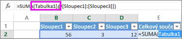 Název tabulky se objevuje ve vzorcích.