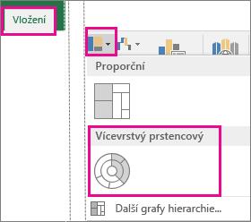 Vícevrstvý prstencový graf na kartě Vložení v Office 2016 pro Windows
