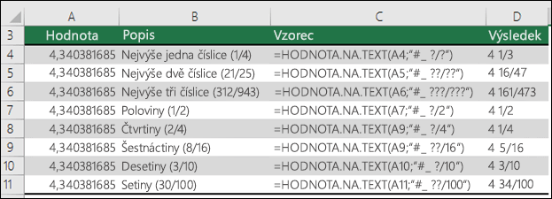 Kódy formátů pro zlomky
