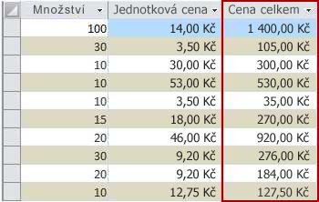 Počítané pole v zobrazení Datový list