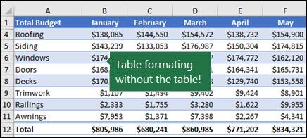 Obrázek tabulky s modrým, stylem tabulky, střední hodnotou 2 převedenou na oblast a zachováním formátování tabulky