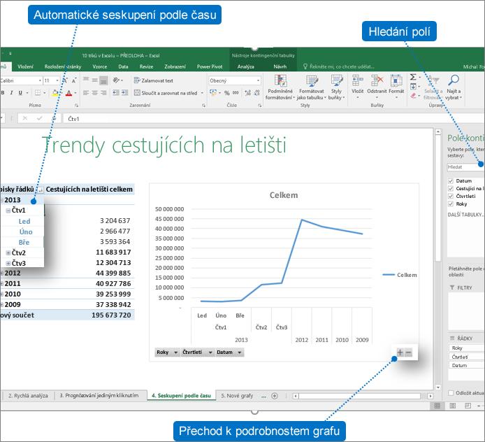 Kontingenční tabulka s popisky zobrazující nové funkce v Excelu 2016
