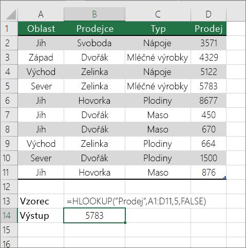 Příklad vzorce s funkcí VVYHLEDAT pro vyhledání přesné shody