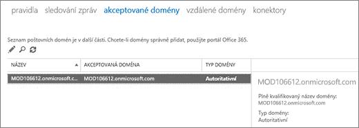 Snímek obrazovky se stránkou Akceptované domény v Centru pro správu Exchange a zobrazenými informacemi o názvu, akceptované doméně a typu domény