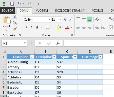 Rozšíření tabulky v Excelu