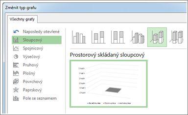 Dialogové okno Změnit typ grafu