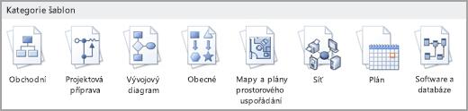 Vyberte softwaru a databázových
