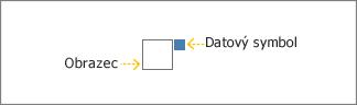 Šedé pole je obrazec, modré pole je datový symbol.