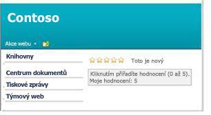 Hodnocení na stránce služby SharePoint