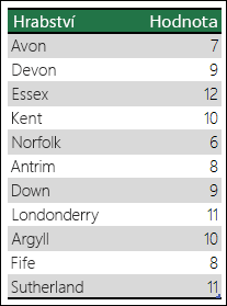 Mapový graf Excelu s nejednoznačnými daty