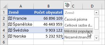 Druhý sloupec přidaných dat