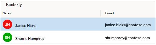 Seznam kontaktů lidé v Outlooku