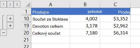 Seznam s přehledem zobrazující pouze řádky součtů