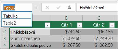 Excel adresního řádku nalevo od řádku vzorců